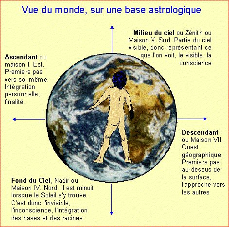 Domification for Astrologie maison 1